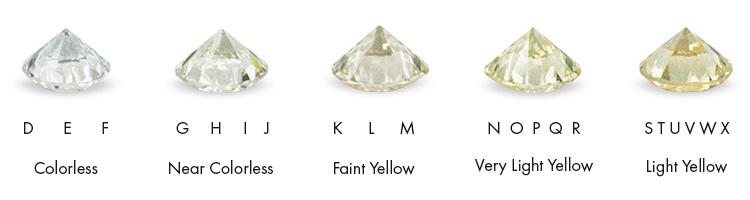 M Geller About Selecting Diamonds